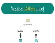 #وزارة_التعليم تعلن عن 831 وظيفه تعليمية للرجال والنساء .. التفاصيل