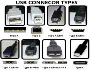 ماذا تعرف عن أنواع الـUSB المختلفة واستخداماتها؟