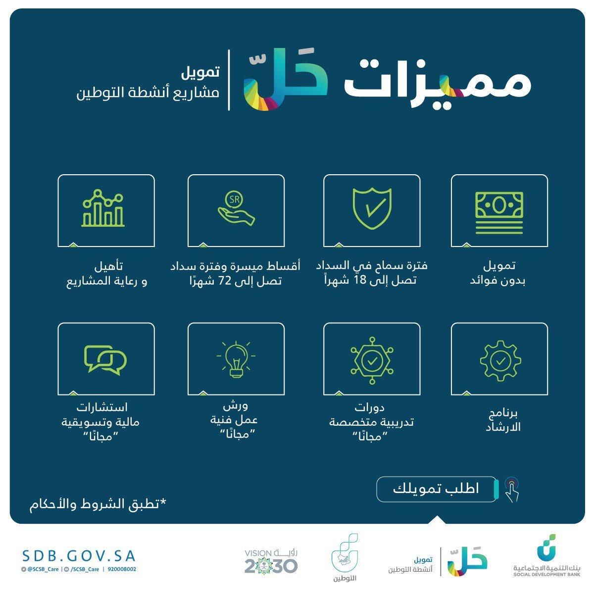 حل لتمويل المواطنين في الأنشطة المُسعودة حتى مليون ريال وبـ8 مميزات