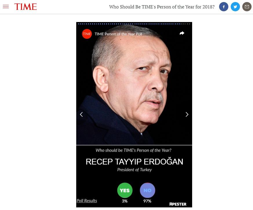 """أردوغان يسقط في استفتاء """"تايم"""" لشخصية العام بـ97% لا"""